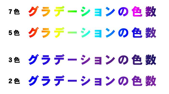 グラデーションの色数